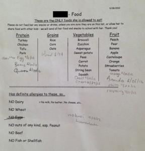 Eczema Food Allergy List