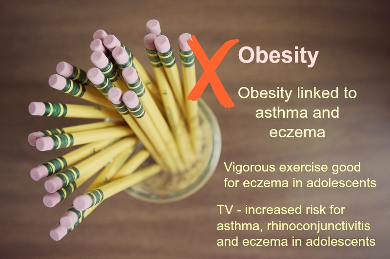 Obesity linked to eczema and other allergic conditions