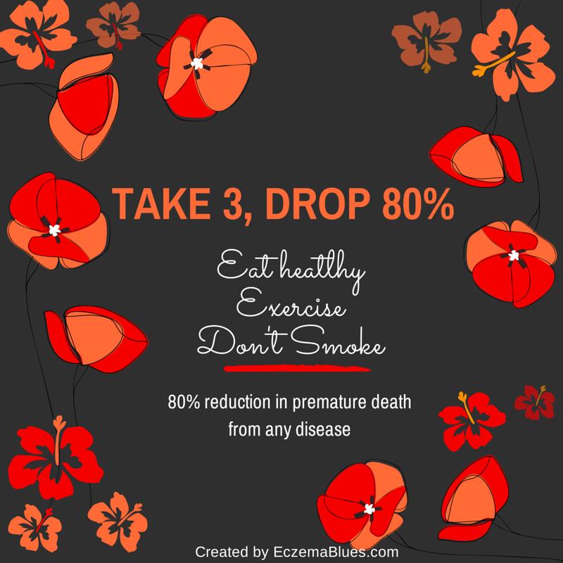 Healthy Living Eczema Blues Infographics