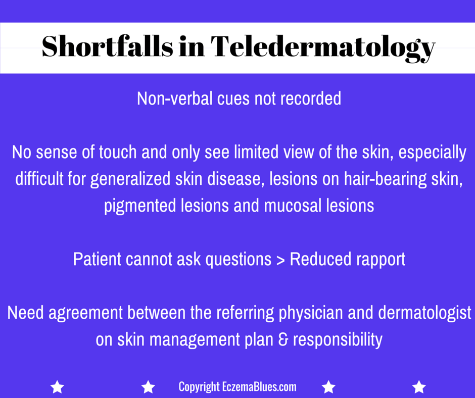Understand these potential shortfalls in teledermatology and see if your doctor is mitigating them when treating your skin