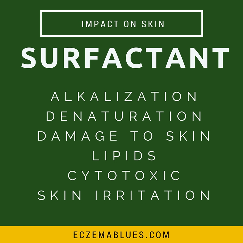 Surfactants, while cleanse and remove oil soluble dirt/sebum, also potentially damage skin cells and lipids
