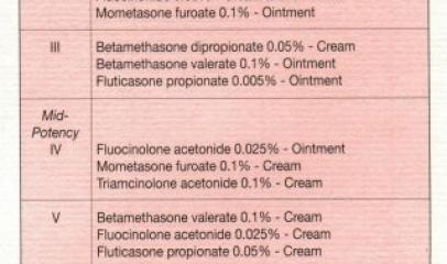 Is steroid cream safe?